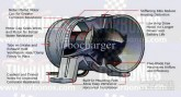 electric-turbocharger-tbe012